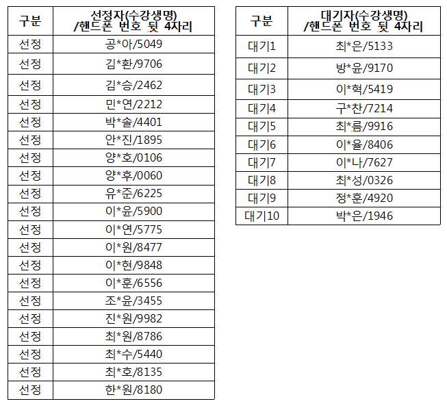 선정자 및 대기자 명단.PNG